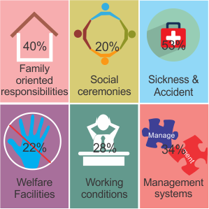 key_causes_of_absenteeism